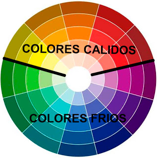 COLORES-CALIDOS-Y-FRIOS